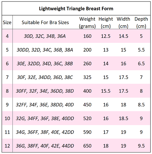 lightweight breast form, size guide