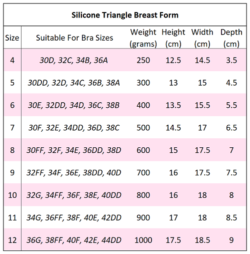 silicone breast forms weights and measurements
